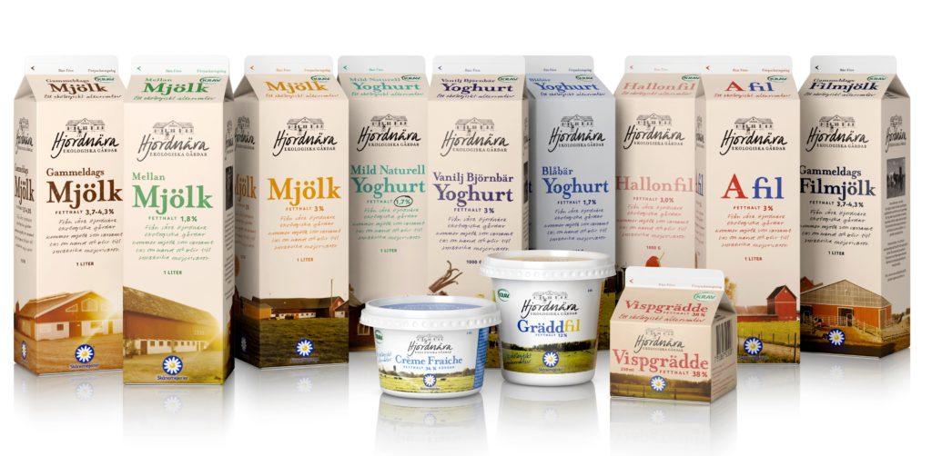 Produits laitiers de Hjordnära