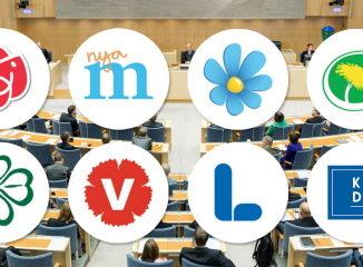 Partis politiques suédois au Riksdag