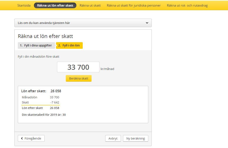 Les Salaires Suedois La Suede En Kit