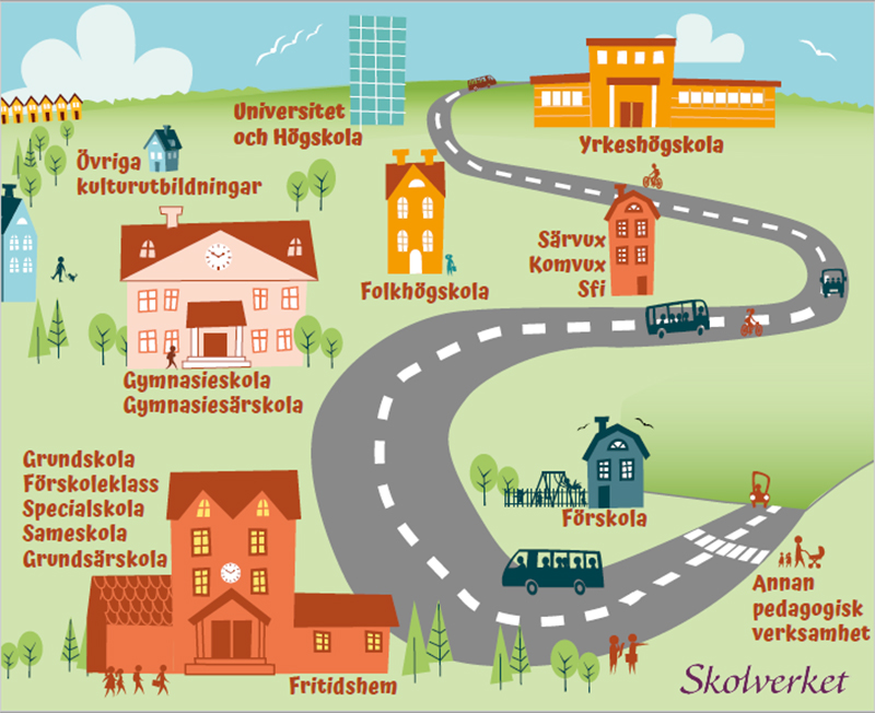 Système scolaire suédois